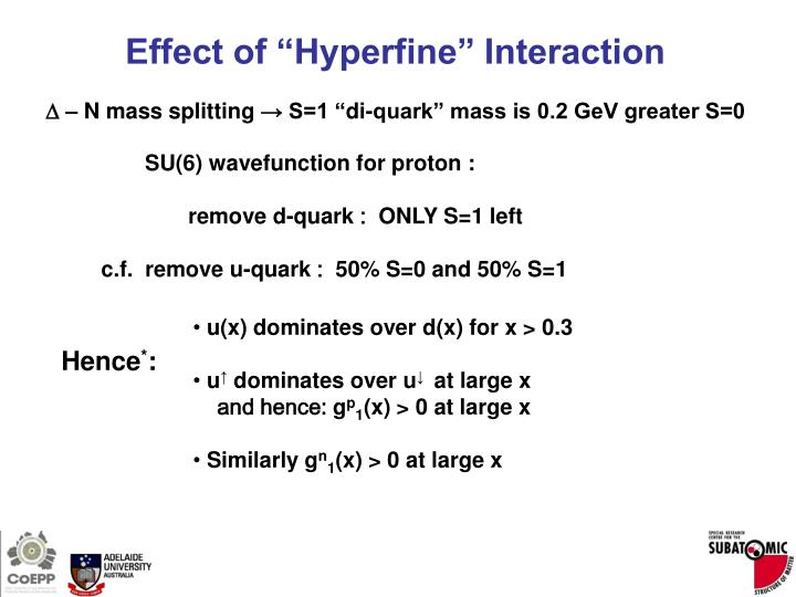 "Effect of ""Hyperfine"" Interaction"