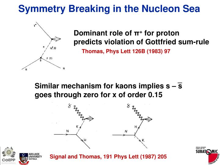 Symmetry Breaking in the Nucleon Sea