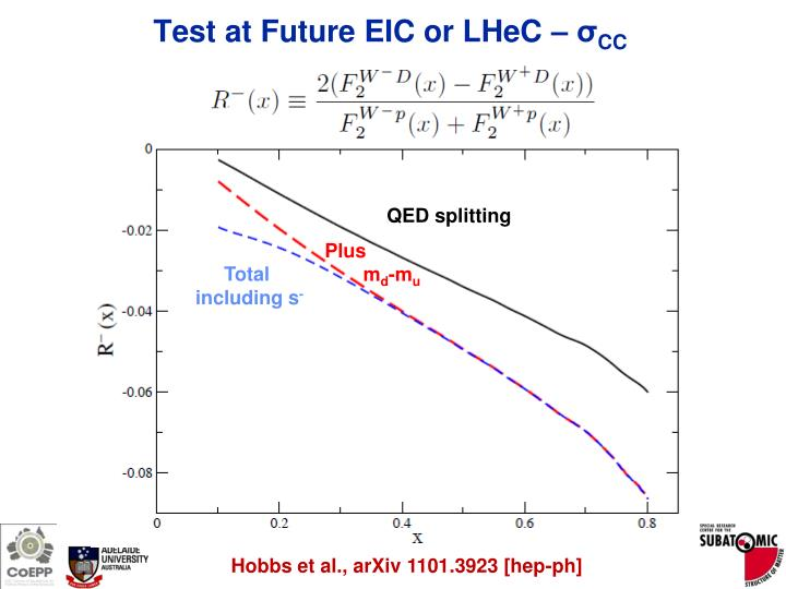 Test at Future EIC or LHeC –