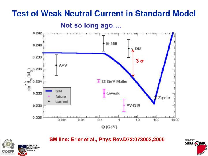 Test of weak neutral current in standard model