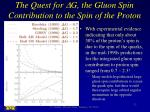 the quest for d g the gluon spin contribution to the spin of the proton