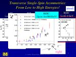 transverse single spin asymmetries from low to high energies