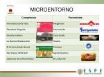 macroentorno1