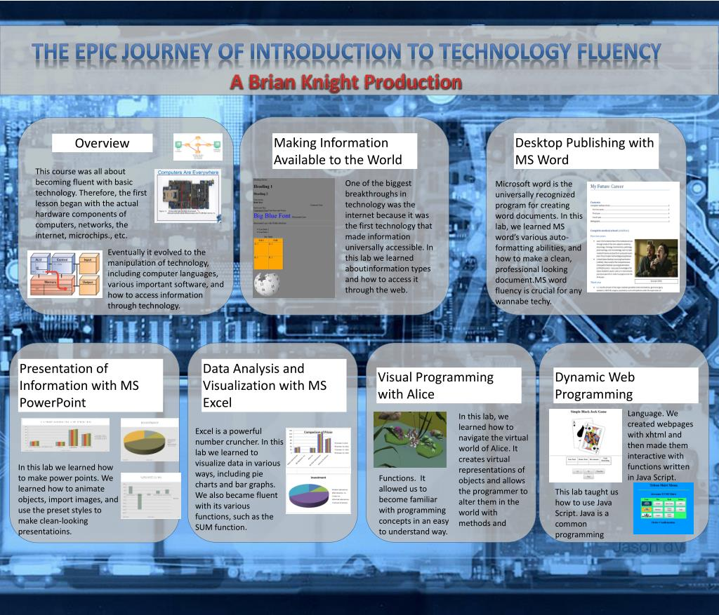 ppt the epic journey of introduction to technology fluency