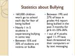 statistics about bullying