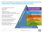 next generation solutions personalized learning organization wide enablement opportunities