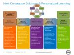 next generation solutions personalized learning1