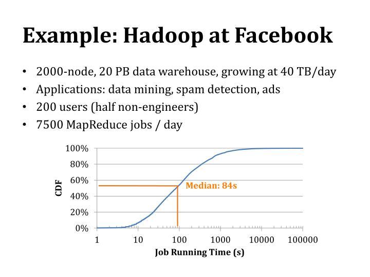 Example hadoop at facebook