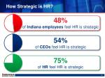 how strategic is hr