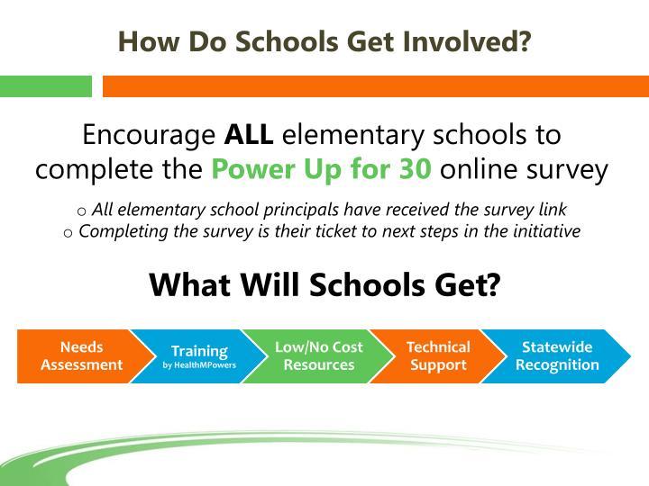 How Do Schools Get Involved?