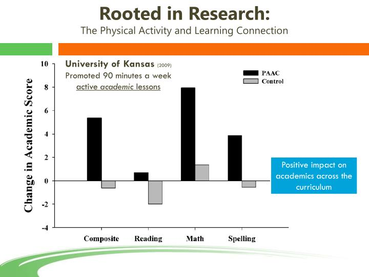 Rooted in Research: