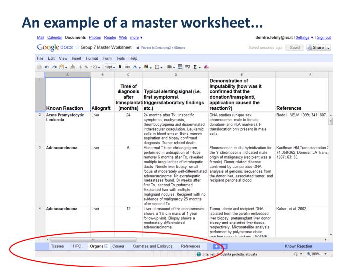 An example of a master worksheet...