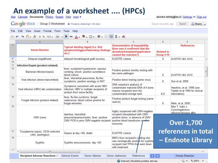 An example of a worksheet .... (HPCs)