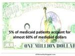 5 of medicaid patients account for almost 60 of medicaid dollars