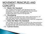 movement principles and concepts1
