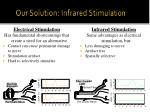 our solution infrared stim ulation