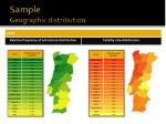 sample geographic distribution