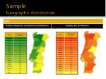sample geographic distribution1