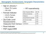 demographic socioeconomic geographic characteristics