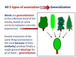 all 3 types of association generalization
