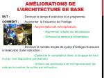 am liorations de l architecture de base
