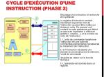 cycle d ex cution d une instruction phase 2