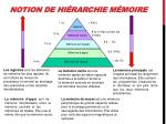 notion de hi rarchie m moire