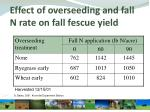 effect of overseeding and fall n rate on fall fescue yield