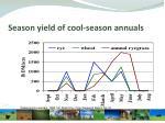 season yield of cool season annuals