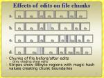 effects of edits on file chunks