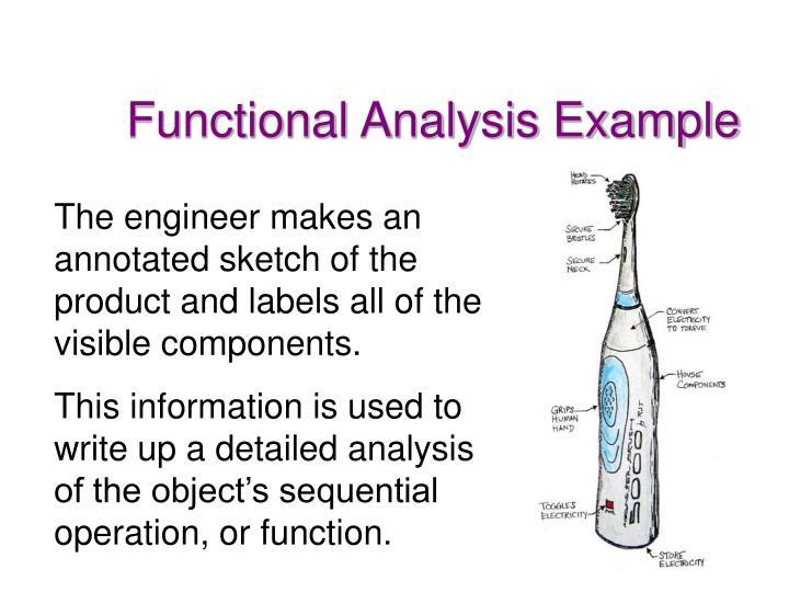 Functional Analysis Example