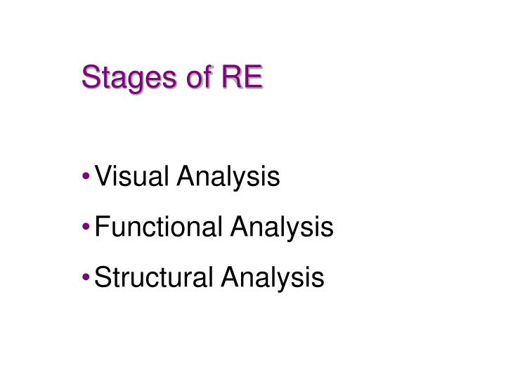 Stages of RE
