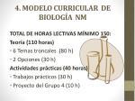 4 modelo curricular de biolog a nm