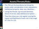 assets threats risks