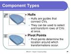 component types3