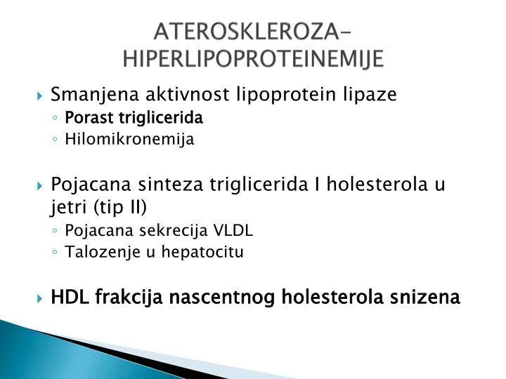 ATEROSKLEROZA-