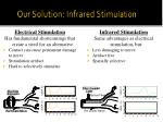 our solution infrared stim ulation