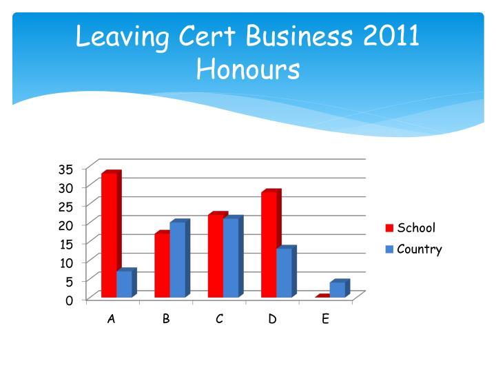 Leaving Cert Business 2011 Honours