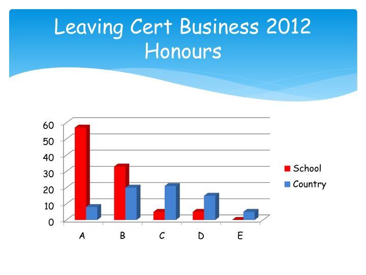 Leaving Cert Business 2012 Honours