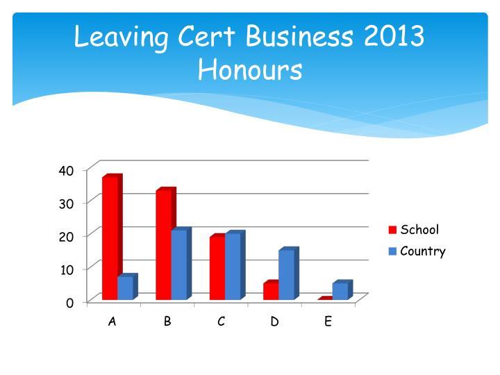 Leaving Cert Business 2013