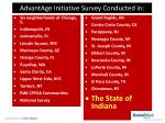 advantage initiative survey conducted in