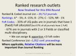 ranked research outlets