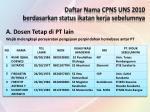 daftar nama cpns uns 2010 berdasarkan status ikatan kerja sebelumnya