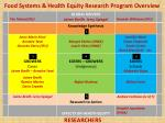 food systems health equity research program overview2