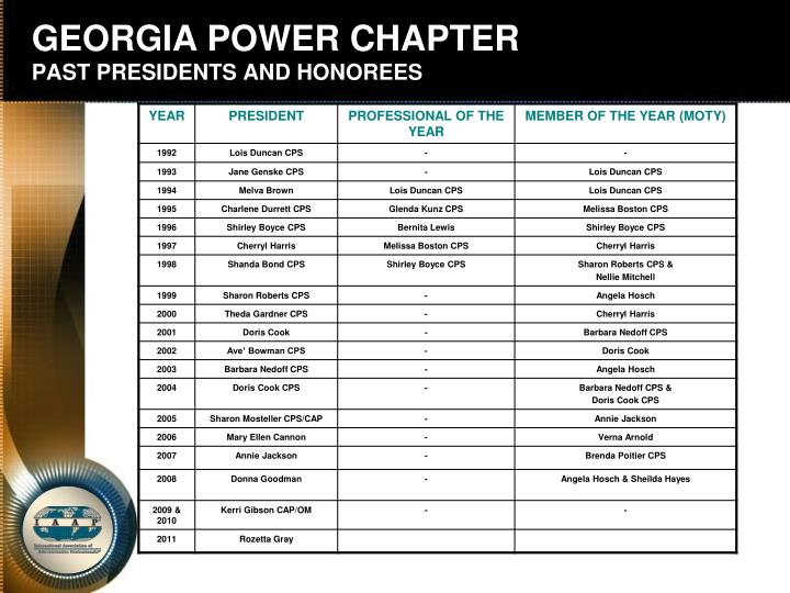 georgia power chapter past presidents and honorees n.
