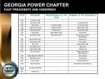 georgia power chapter past presidents and honorees