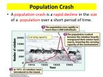 population crash