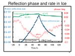 reflection phase and rate in ice