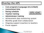 overlay the aps