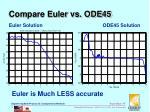 compare euler vs ode45